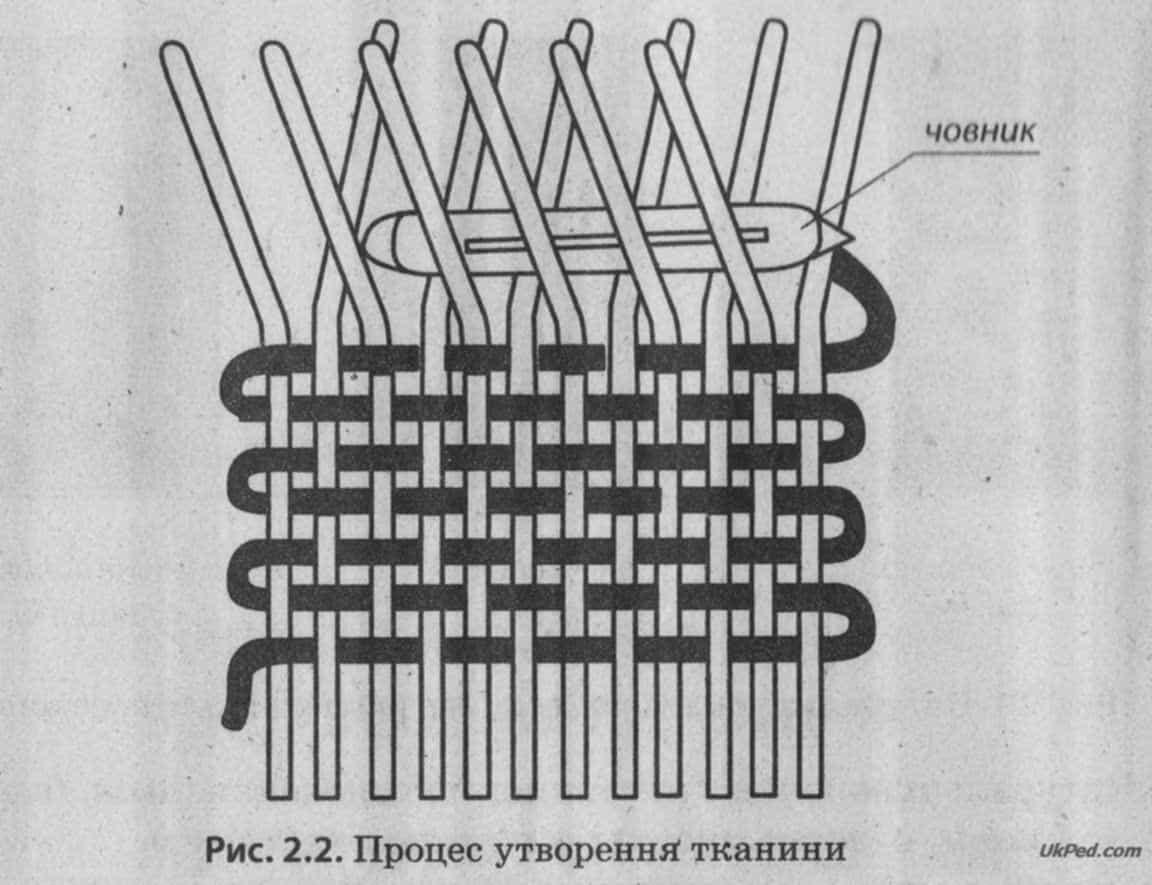 У виборі конструкційного матеріалу для виготовлення виробу та способів  обробки вкрай важливо враховувати його властивості. Наприклад 49e02864f56c2