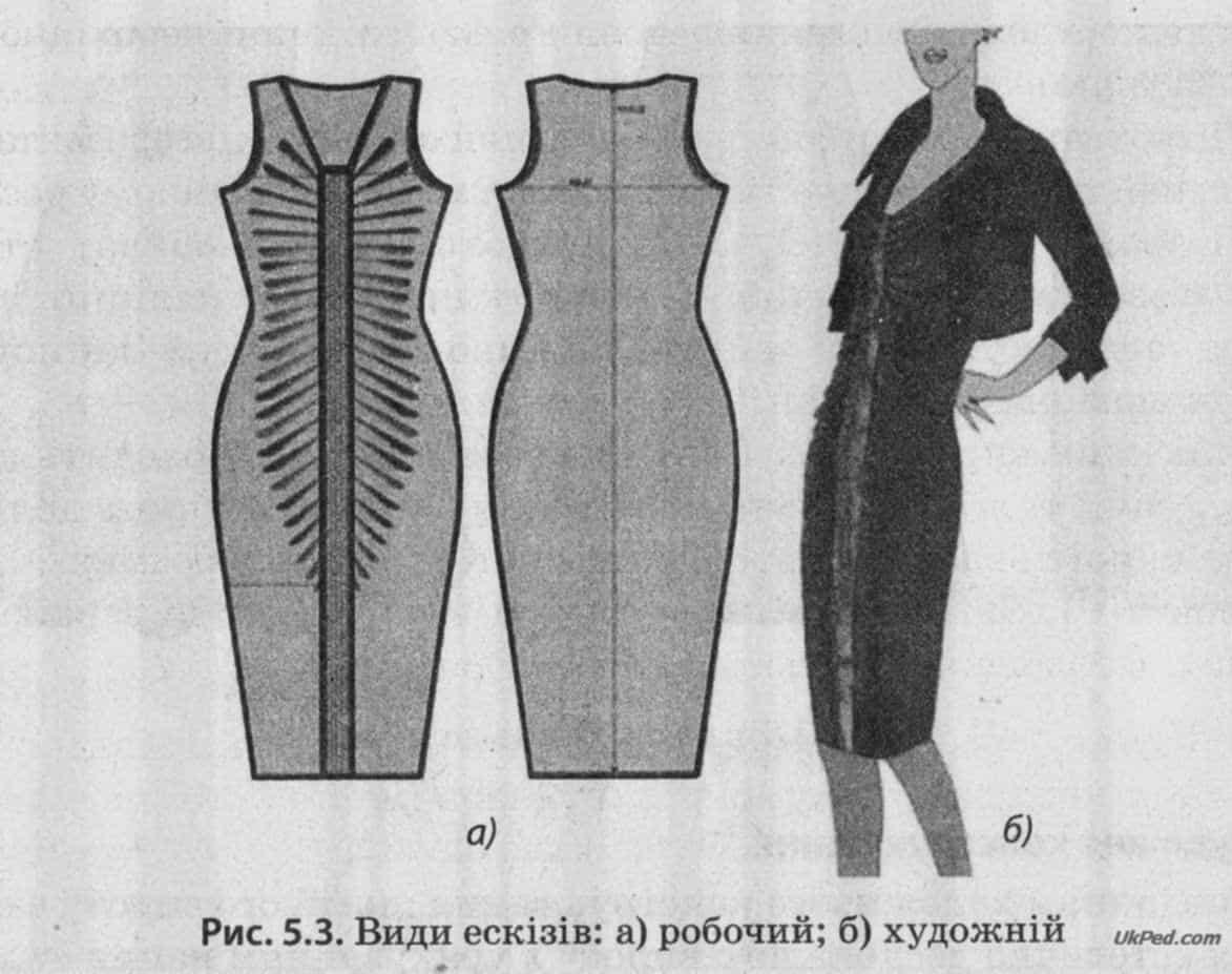 Технологія виготовлення швейних виробів f1e9c77889992